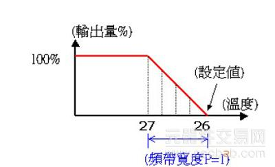 电路 电路图 电子 设计 素材 原理图 400_243