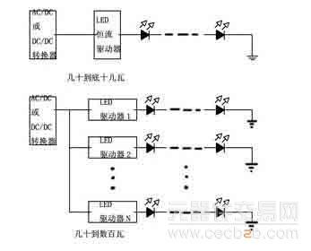图1 led驱动电路