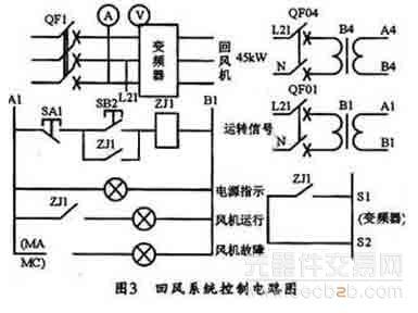可编程控制器的对外功能主要是通过各类接口模块的外接线来实现对