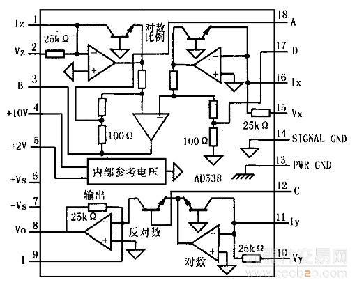 AD538是美国ADI公司出品的单片实时模拟计算芯片,它能实时完成对数、指数、乘方和开方等运算,结构简单、精度高、运算速度快,可在高速工业测控系统、航空航天以及国防领域得到应用。   AD538结构独特,工艺精良,低输入/输出偏移电压和优异的线性性能的结合,使其可在一个非常宽的输入动态范围内进行精确的计算。激光调整技术可使乘/除运算误差控制在输入幅值的0.