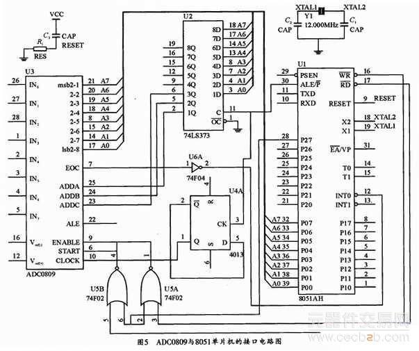 资讯 解决方案 > 正文     adc0809与mcs-51系列单片机的接口电路如图
