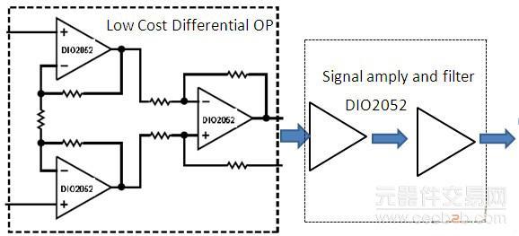低压运算放大器在医疗电子方面的应用