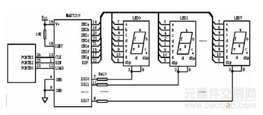 max7219是串行共阴极数码管动态