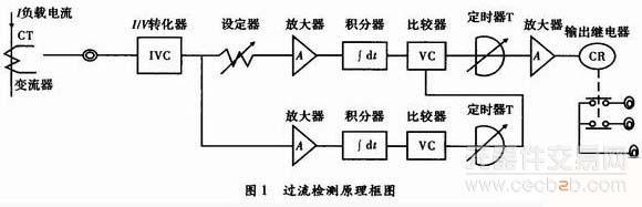 如何合理设计开关电源模块保护电路