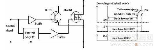 图3igbt/mosfet并联组合开关电路及工作波形图
