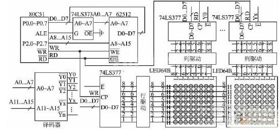 采用8行扫描方式,多片led点阵片共用1组行驱动电路;每片led点阵片都有