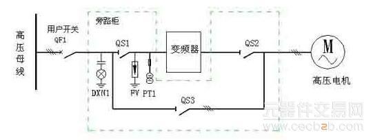 图5送风机变频方案示意图