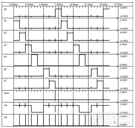 以场效应管的栅源电阻为采样信号,当电流超过限定值时,通过sg3525的10