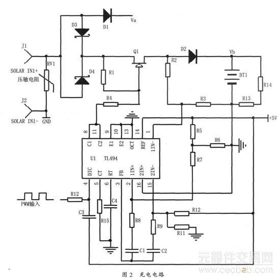当R12 所接的单片机给4 脚一个高电平时,TL494 的截止时间增大到100% ,TL494 不工作,这样就可以通过4 脚输入的电平高低决定是否对蓄电池充电。TL494 的12 脚接电源,14 脚输出的5V基准电压供单片机使用,同时R5、R6 的分压作为TL494 中误差放大器1 的同相端(2 脚)恒压充电时的参考电压信号,电池正极电压经R2、R3 分压作为误差放大器1 的反相端(1 脚)输入恒压充电的给定电压信号,两者之间的偏差作为恒压调压器使用。2脚和3 脚间引入容元件,校正改善误差放大器的频响。