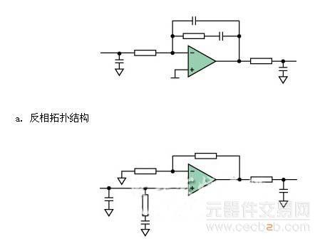 请注意,这些放大器电路是真时间积分器,可强迫pll环路在输入端保持零