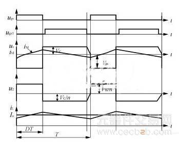 图2  有源钳位电路工作原理图
