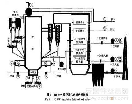 有限公司生产的高压大功率变频器,分别控制3 ,4 热水炉的一次风机(1