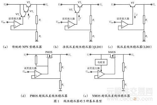 线性稳压器的设计方案
