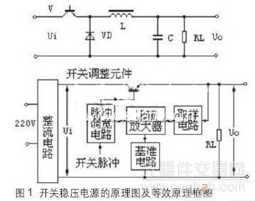 逆变器,它是把直流转变为交流的装置.