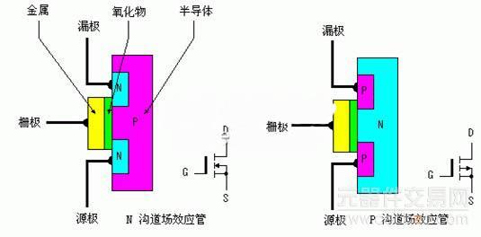 主要由mos场效应管的逆变器解决方案