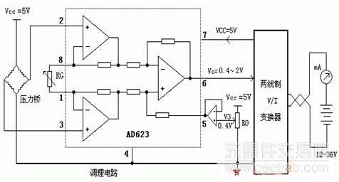 首页 资讯 集成电路 > 正文       压力桥,称重传感器输出信号微弱,都