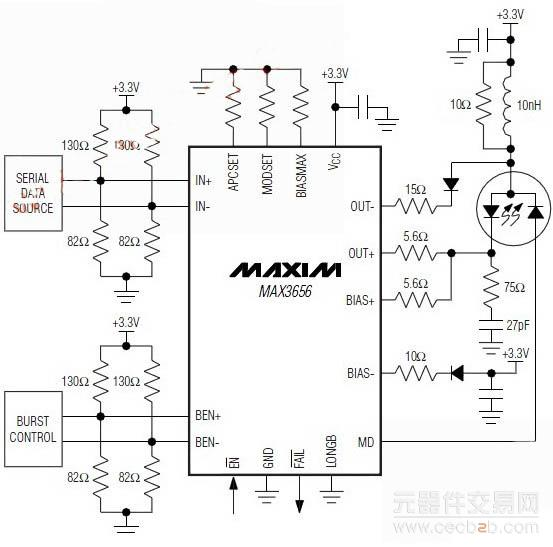 max3656激光驱动器基础知识