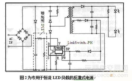 切角调光及电子变压器调光支持无闪烁调光设计方案