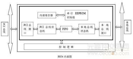 电路 电路图 电子 户型 户型图 平面图 原理图 467_207