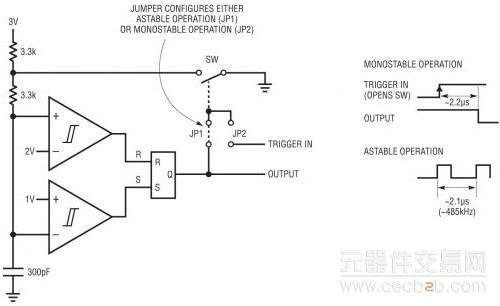 在单稳态工作模式时,触发器打开开关