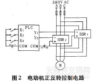 三plc控制的三相交流电动机正反转控制电路
