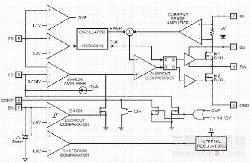 工作原理:ap2953是一内置两颗mos管的电流型控制同步整流降压式dcdc