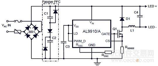驱动器控制集成电路。源电压从85VAC到256VAC,输入电压高达500V. AL9910能以固定频率高达300kHz驱动外接MOSFET,输出电流从几毫安到大于1.0A,效率高于90%,主要应用在DC/DC或AC/DC LED驱动器,RGB背光LED驱动器,平板显示器背光,通用恒流源以及装饰LED照明。本文介绍了AL9910/A主要特性,功能方框图, 典型应用电路图和带与不带无源PFC的典型应用电路图。 UNIVERSAL HIGH VOLTAGE HIGH BRIGHTN