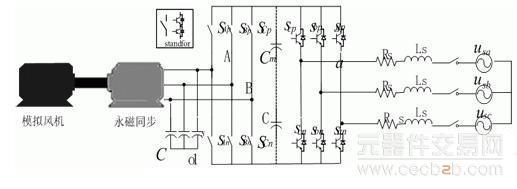 同步风力发电系统基本结构如图1所示