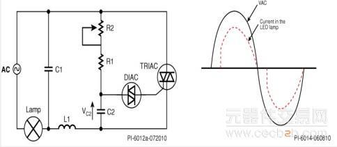 灯泡灯丝中的电压和电流与调光信号的相位角密切相关,相位角的变化