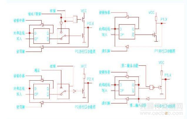 单片机并行口结构设计图 - 技术资料 - 元器件交易网