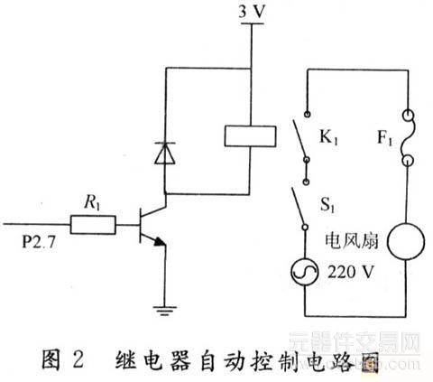 单片机应用于电风扇起停自动控制系统设计方案