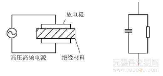 其等效电路可近似看成是电容和电阻并联组成,这种容性负载在电源设计