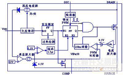 首页 资讯 解决方案 > 正文     图1 viper50内部结构框图   viper50