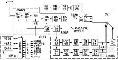 本振回路电路图