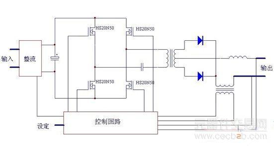浅析逆变焊机电路结构与工作原理