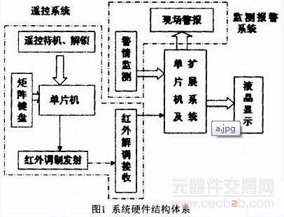 电路 电路图 电子 户型 户型图 平面图 原理图 406_311