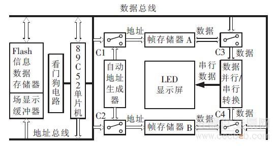 控制电路结构示意图