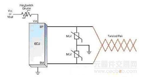 汽车电子系统元器件解决方案