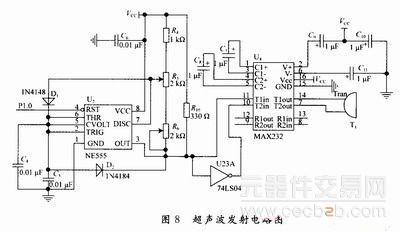 单片机的超声波测距仪的设计理念