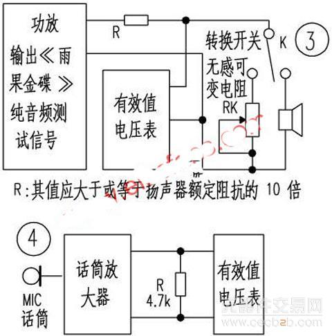 首先,用图3所示电路连接,测出高,低音单元在分频点处的阻值(注意不
