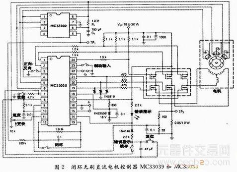 电子风扇专用无刷直流电机技术的设计方案