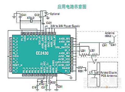 图1 cc2430应用电路