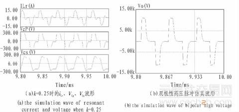 高压脉冲形成电路中,脉冲升压变压器变比为1:12