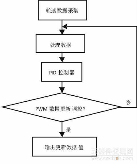 和岳�y/d�/c_(15)有以下程序 #include stdio.h> main() { char a