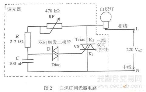 采用可控硅调光器的节能灯电子镇流器的设计方案