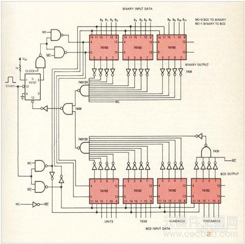 二进制或bcd的转换电路介绍