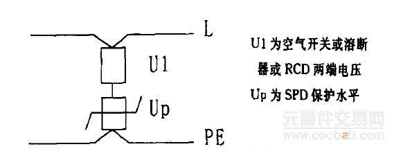 浪涌保护器(Su rge p ro tect ive device, SPD) , 也称电涌保护器、避雷器等, 它的作用是保证电子设备免受浪涌过电压(雷电过电压、操作过电压等) 的破坏, 既不影响设备的正常工作, 又将浪涌过电压限制在相应设备的耐压等级范围内, 目的在于限制瞬态过电压和分走电涌电流, 也是等电位连接的一种方法。   在实验中, 以电压波形保持不变, 升高电压, 每个电压可以获得一个击穿时间, 以电压为纵轴, 时间为横轴, 可以画出伏秒特性, 由此得知, 为了保证SPD 能够在全时域范围