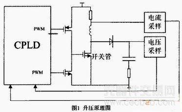 喷油器电磁阀驱动电路
