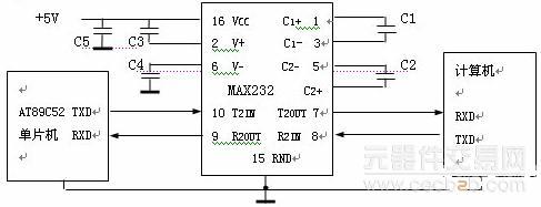 由单片机把信号传输到信号处理电路板上,然后再测量信号处理电路板的