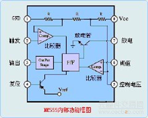元器件交易网关于ne555相关中文资料详解